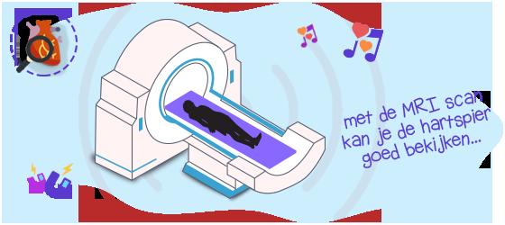 ongevaarlijk MRI apparaat