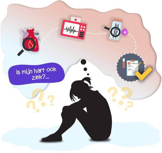 hartonderzoeken