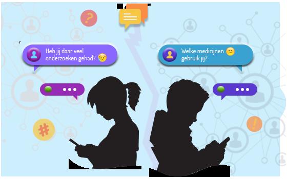 online met elkaar delen